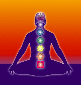Chakras Map Consciousness